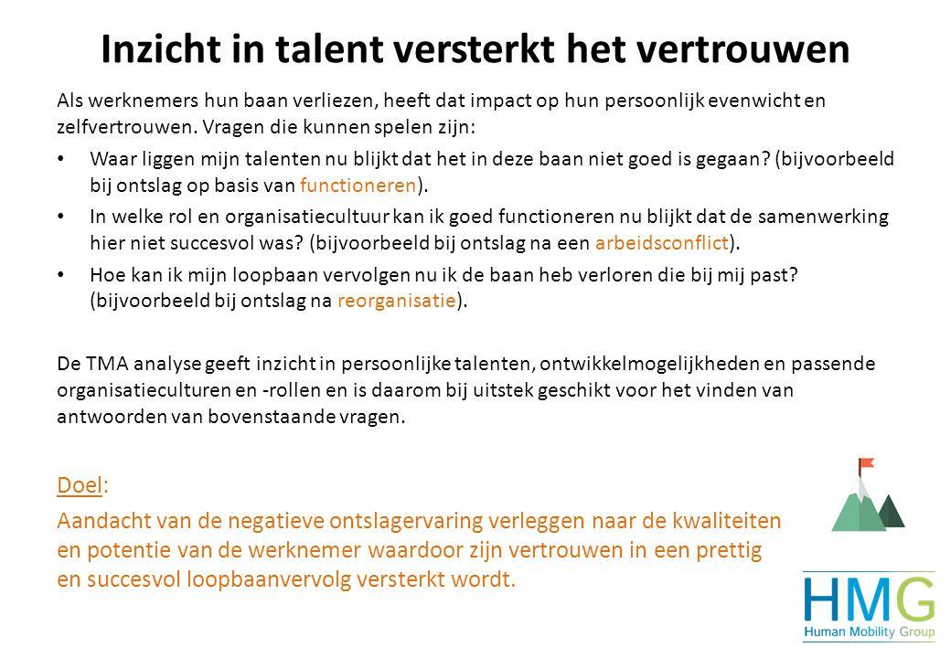 Inzicht in talent versterkt het vertrouwen Als werknemers hun baan verliezen, heeft dat impact op hun persoonlijk evenwicht en zelfvertrouwen. Vragen