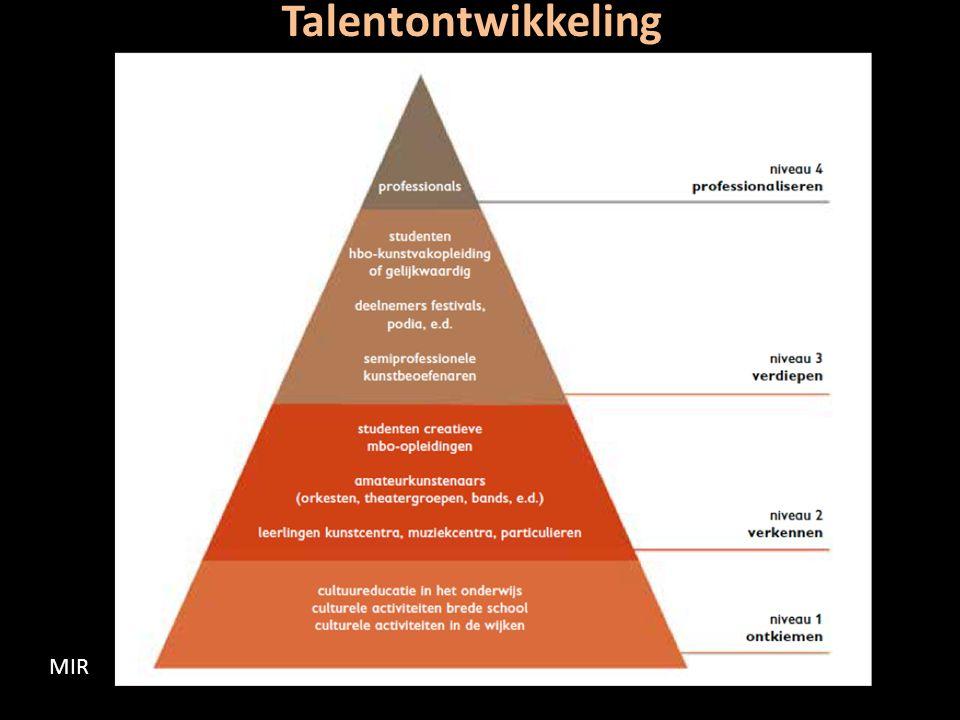 Talentontwikkeling MIR