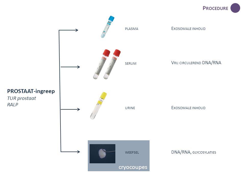 PROSTAAT-ingreep TUR prostaat RALP PLASMA WEEFSEL URINE SERUM E XOSOMALE INHOUD V RIJ CIRCULEREND DNA/RNA DNA/RNA, GLYCOSYLATIES cryocoupes