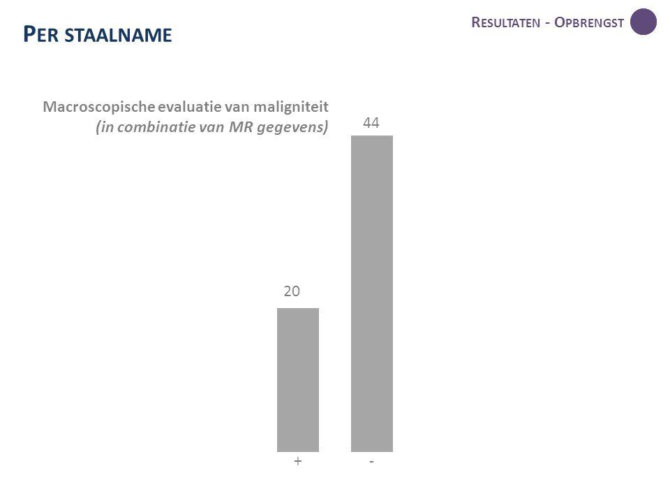 R ESULTATEN - O PBRENGST P ER STAALNAME 20 44 +- Macroscopische evaluatie van maligniteit (in combinatie van MR gegevens)