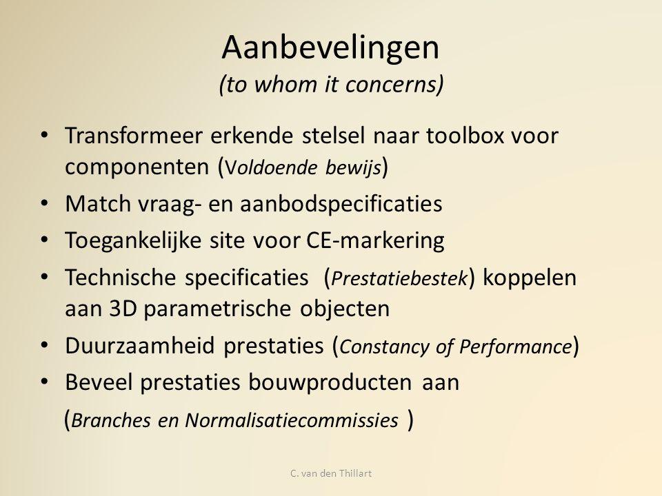 Aanbevelingen (to whom it concerns) Transformeer erkende stelsel naar toolbox voor componenten ( Voldoende bewijs ) Match vraag- en aanbodspecificatie