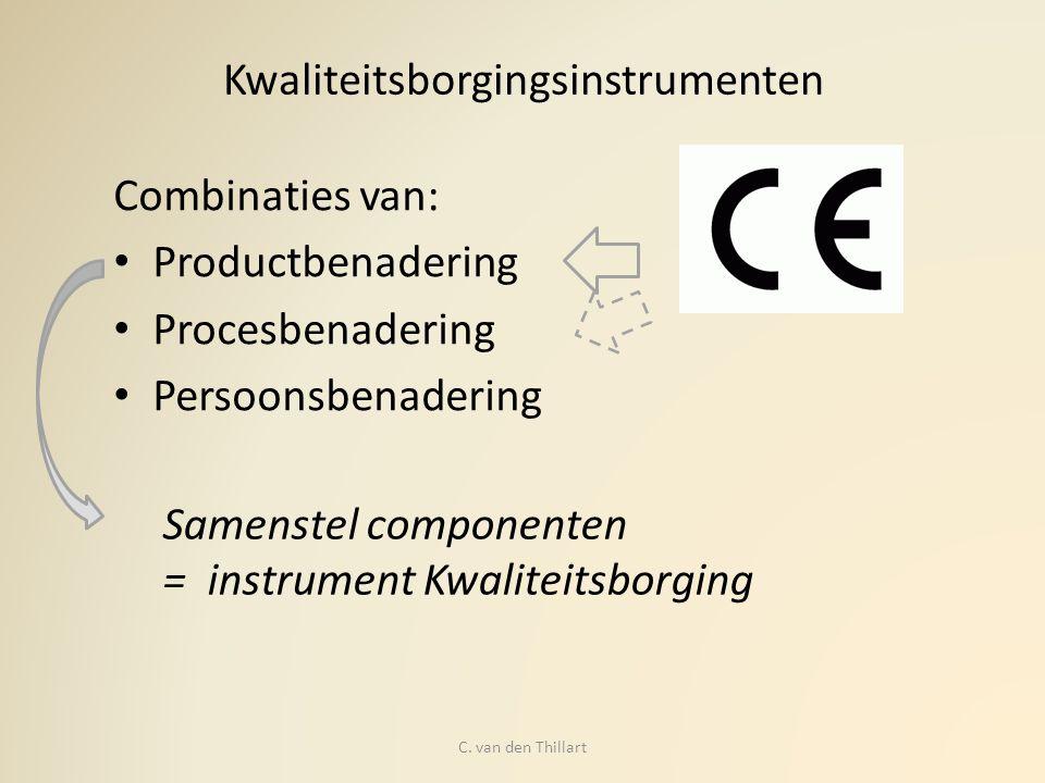 Kwaliteitsborgingsinstrumenten Combinaties van: Productbenadering Procesbenadering Persoonsbenadering Samenstel componenten = instrument Kwaliteitsbor