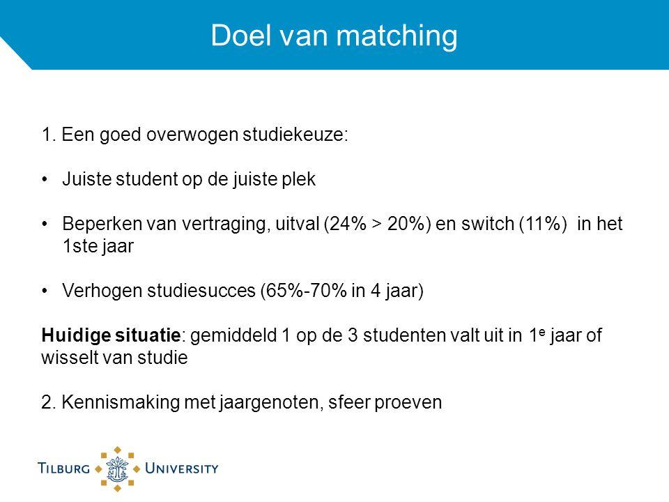 Doel van matching 1. Een goed overwogen studiekeuze: Juiste student op de juiste plek Beperken van vertraging, uitval (24% > 20%) en switch (11%) in h