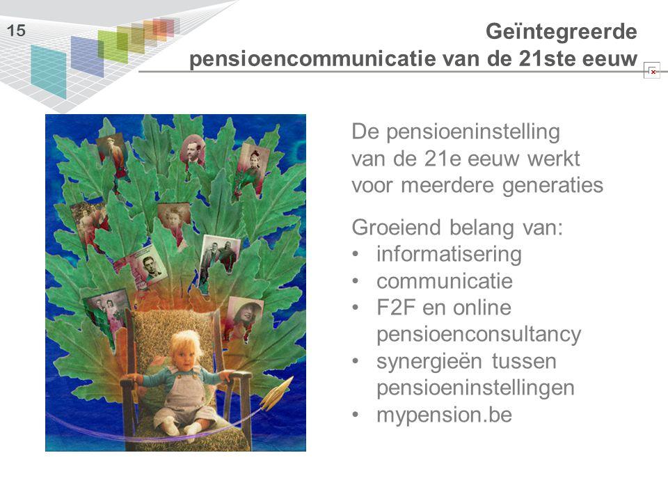 De pensioeninstelling van de 21e eeuw werkt voor meerdere generaties Groeiend belang van: informatisering communicatie F2F en online pensioenconsultan