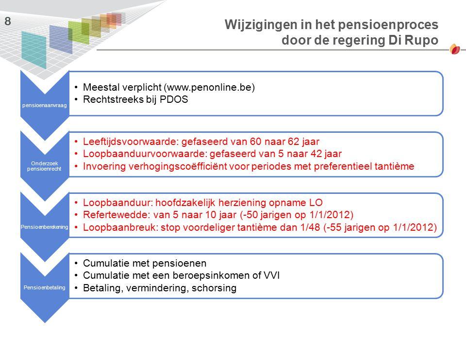 Wijzigingen in het pensioenproces door de regering Di Rupo 8 pensioenaanvraag Meestal verplicht (www.penonline.be) Rechtstreeks bij PDOS Onderzoek pen