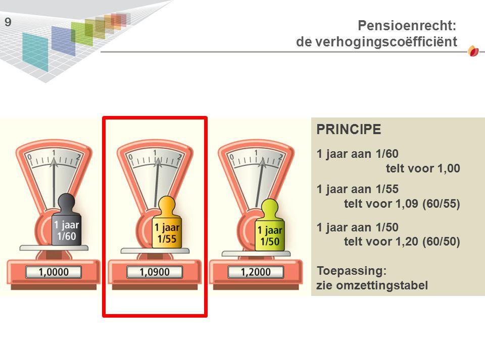 9 PRINCIPE 1 jaar aan 1/60 telt voor 1,00 1 jaar aan 1/55 telt voor 1,09 (60/55) 1 jaar aan 1/50 telt voor 1,20 (60/50) Toepassing: zie omzettingstabe