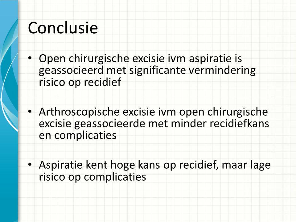 Conclusie Open chirurgische excisie ivm aspiratie is geassocieerd met significante vermindering risico op recidief Arthroscopische excisie ivm open chirurgische excisie geassocieerde met minder recidiefkans en complicaties Aspiratie kent hoge kans op recidief, maar lage risico op complicaties