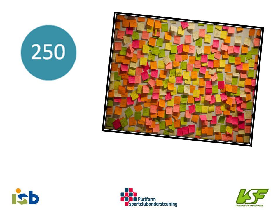 Kennismaking 6 minuten Platform 1+2+3 250 goede praktijken delen, verzamelen en verspreiden 5 keer 12 minuten Platform 4 250 Kleine of grote SCO'en Van uzelf of omgeving