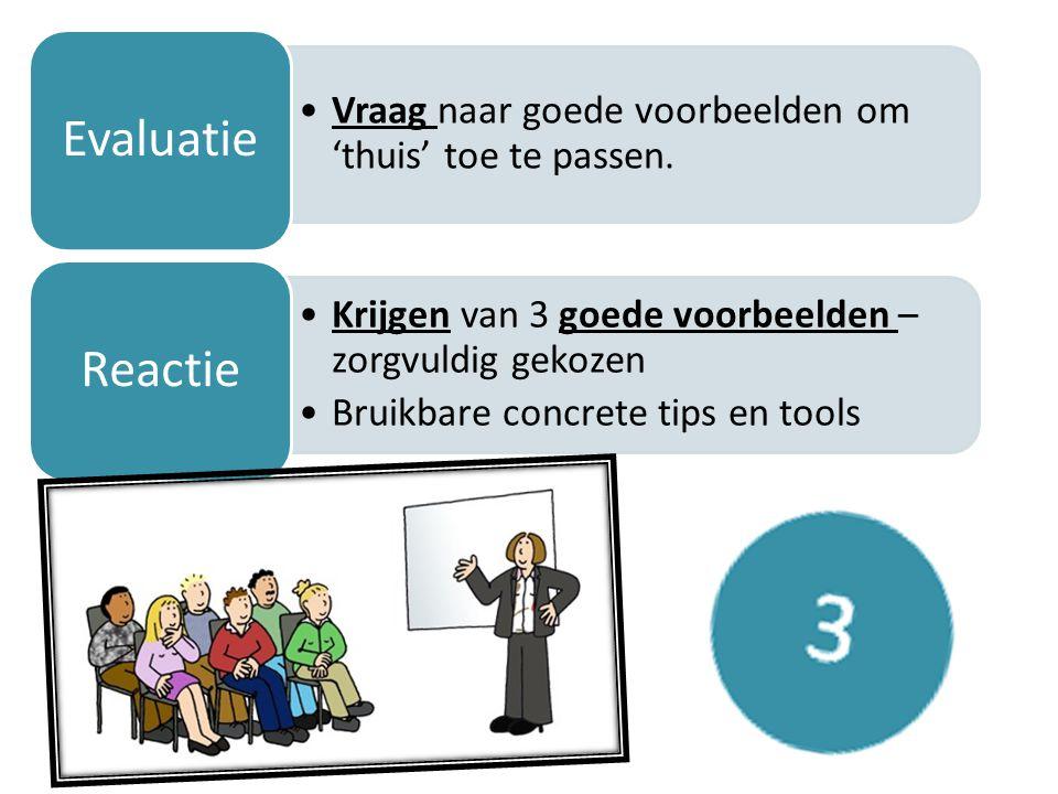 Vraag naar goede voorbeelden om 'thuis' toe te passen. Evaluatie Krijgen van 3 goede voorbeelden – zorgvuldig gekozen Bruikbare concrete tips en tools