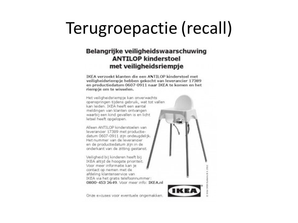 Terugroepactie (recall)
