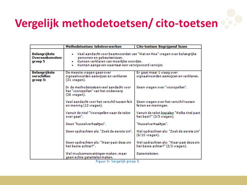 Vergelijk methodetoetsen/ cito-toetsen