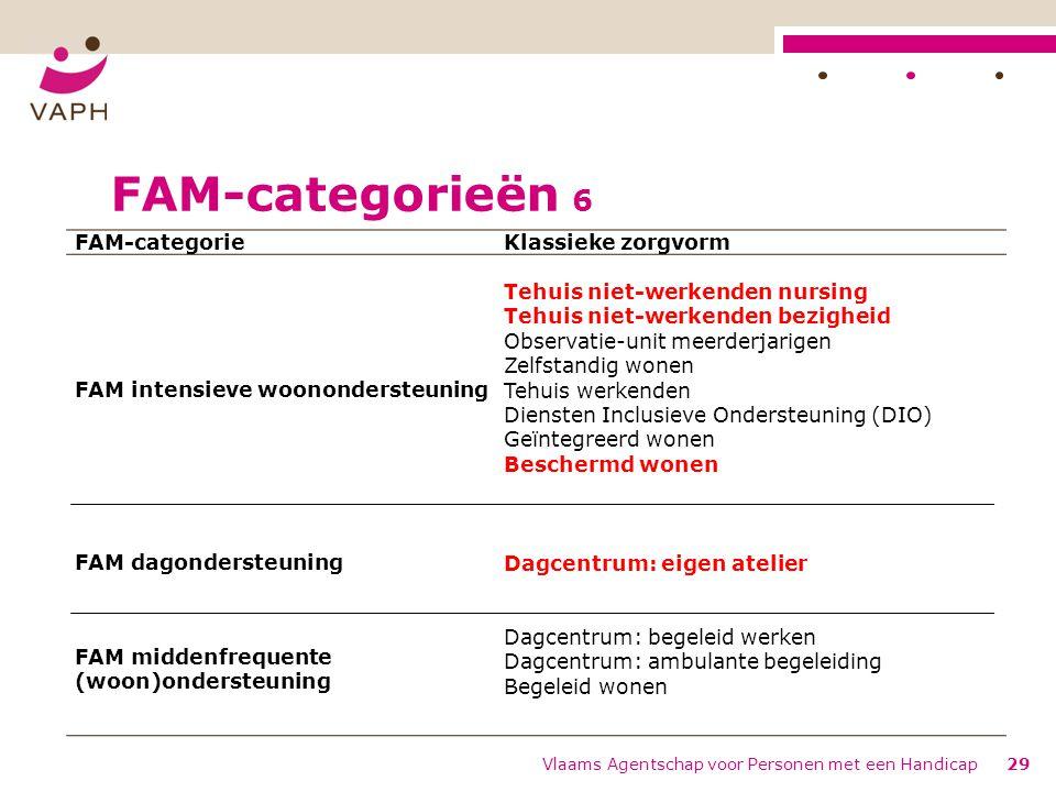 FAM-categorieën 6 Vlaams Agentschap voor Personen met een Handicap29 FAM-categorieKlassieke zorgvorm FAM intensieve woonondersteuning Tehuis niet-werkenden nursing Tehuis niet-werkenden bezigheid Observatie-unit meerderjarigen Zelfstandig wonen Tehuis werkenden Diensten Inclusieve Ondersteuning (DIO) Geïntegreerd wonen Beschermd wonen FAM dagondersteuning Dagcentrum: eigen atelier FAM middenfrequente (woon)ondersteuning Dagcentrum: begeleid werken Dagcentrum: ambulante begeleiding Begeleid wonen
