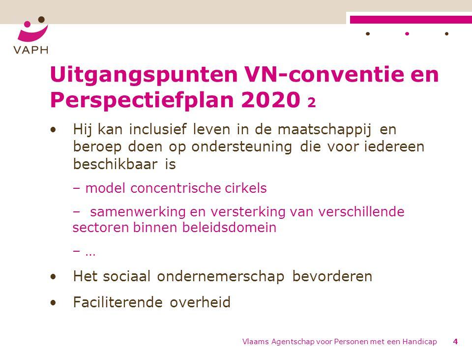 FAM-categorieën 1 Grote categorieën van ondersteuning Iedere FAM kan in principe de 3 categorieën van FAM-ondersteuning aanbieden: – FAM middenfrequente (woon)ondersteuning – FAM dagondersteuning – FAM intensieve woonondersteuning Vlaams Agentschap voor Personen met een Handicap25
