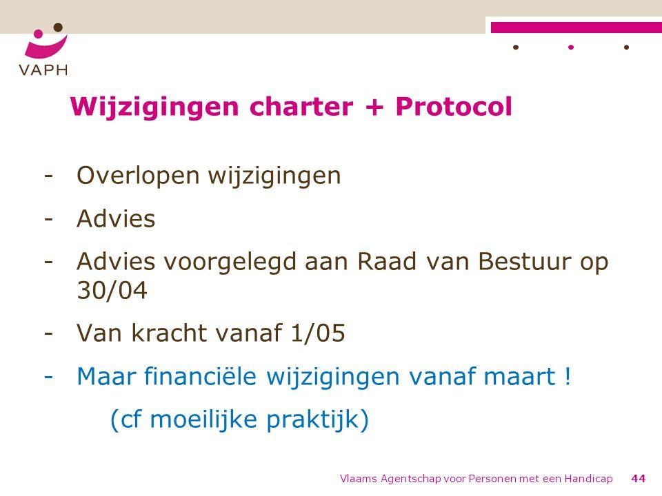 Wijzigingen charter + Protocol -Overlopen wijzigingen -Advies -Advies voorgelegd aan Raad van Bestuur op 30/04 -Van kracht vanaf 1/05 -Maar financiële wijzigingen vanaf maart .