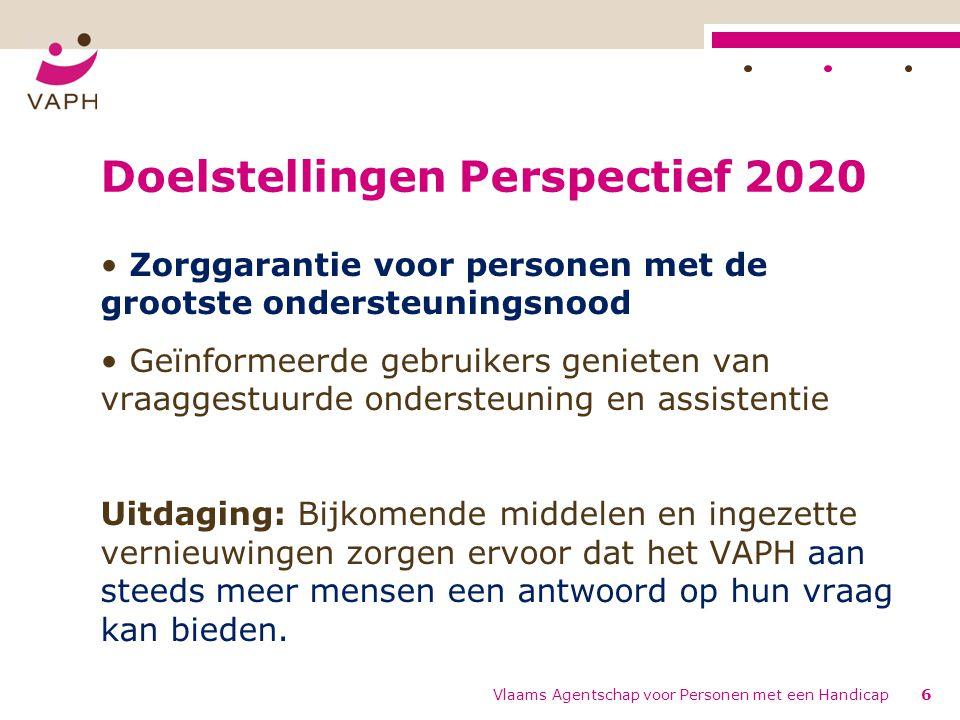 Doelstellingen Perspectief 2020 Zorggarantie voor personen met de grootste ondersteuningsnood Geïnformeerde gebruikers genieten van vraaggestuurde ondersteuning en assistentie Uitdaging: Bijkomende middelen en ingezette vernieuwingen zorgen ervoor dat het VAPH aan steeds meer mensen een antwoord op hun vraag kan bieden.