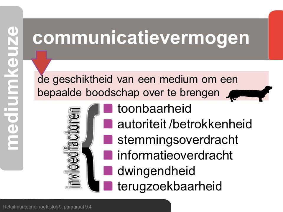 communicatievermogen toonbaarheid autoriteit /betrokkenheid stemmingsoverdracht informatieoverdracht dwingendheid terugzoekbaarheid Retailmarketing ho
