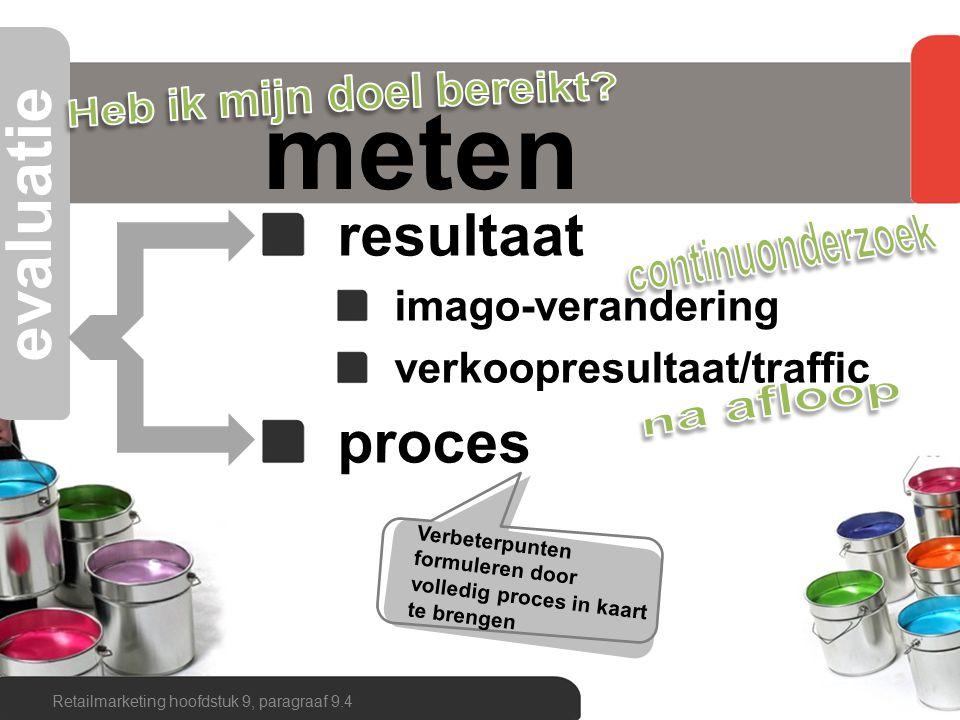 meten resultaat imago-verandering verkoopresultaat/traffic proces Retailmarketing hoofdstuk 9, paragraaf 9.4 evaluatie Verbeterpunten formuleren door