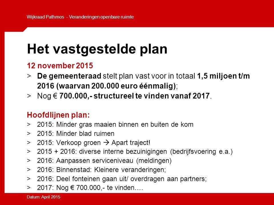 Het vastgestelde plan 12 november 2015 >De gemeenteraad stelt plan vast voor in totaal 1,5 miljoen t/m 2016 (waarvan 200.000 euro éénmalig); >Nog € 70
