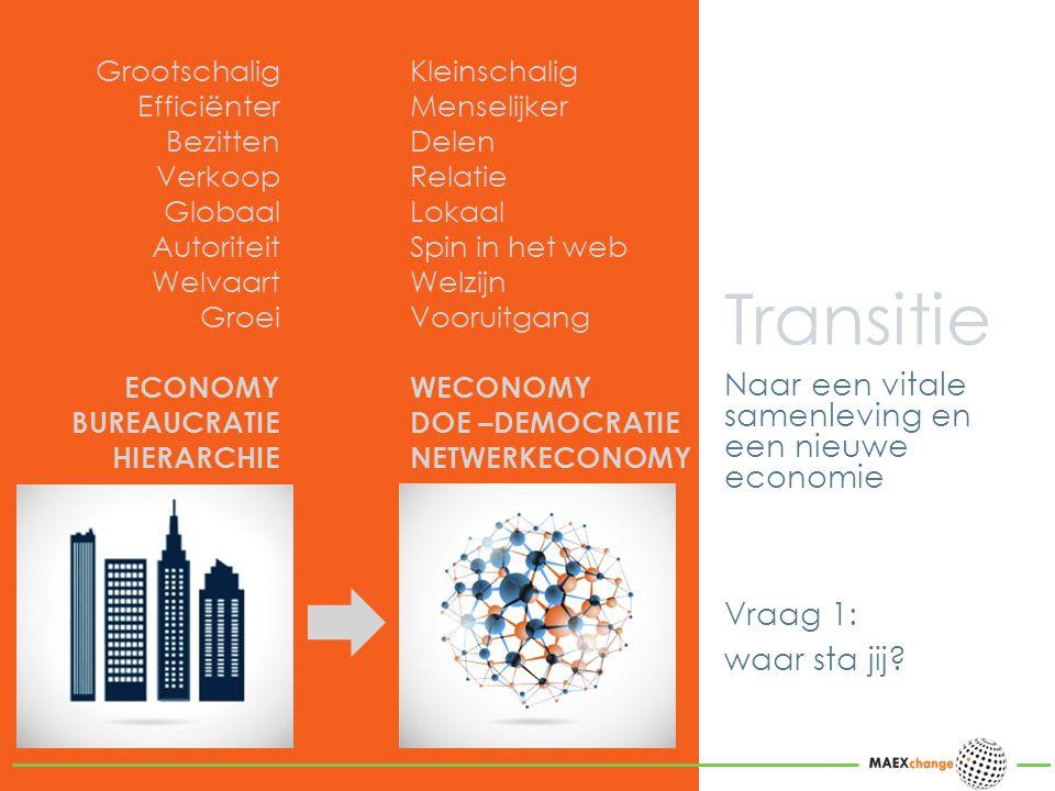 Transitie Naar een vitale samenleving en een nieuwe economie Vraag 1: waar sta jij.