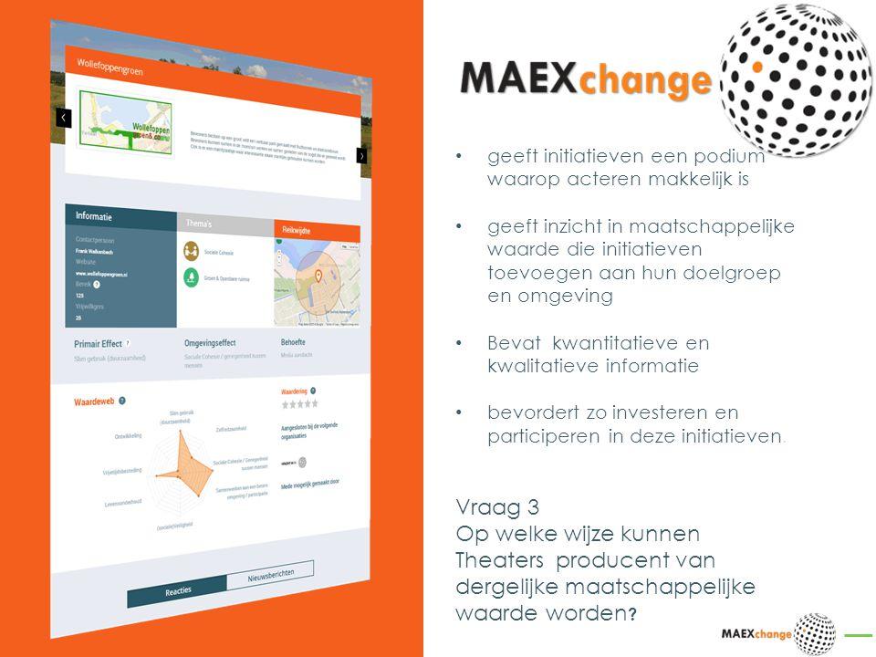 550 initiatieven leveren waarde aan 1.1mln NL-ers Vraag 4 Wat kunnen jullie hieraan hebben.