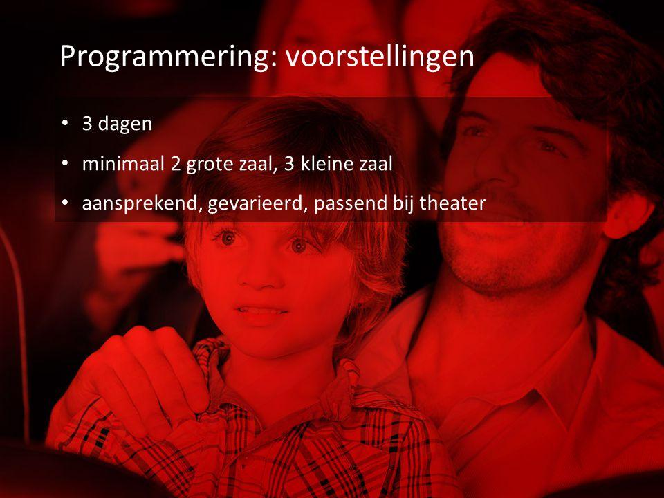 Programmering: voorstellingen 3 dagen minimaal 2 grote zaal, 3 kleine zaal aansprekend, gevarieerd, passend bij theater