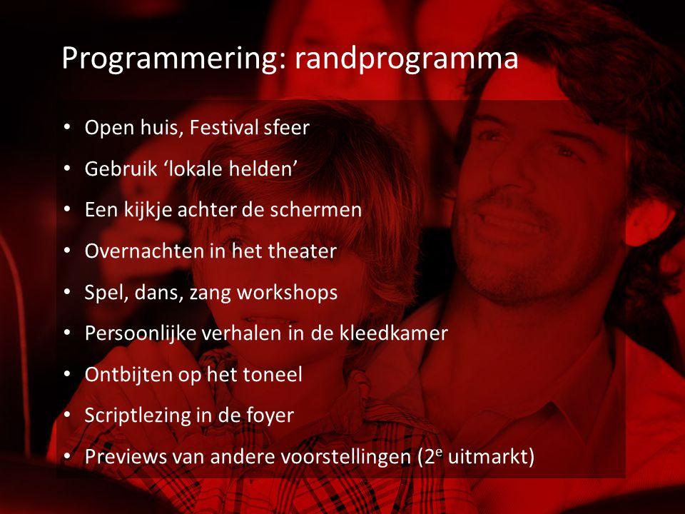 Programmering: randprogramma Open huis, Festival sfeer Gebruik 'lokale helden' Een kijkje achter de schermen Overnachten in het theater Spel, dans, za