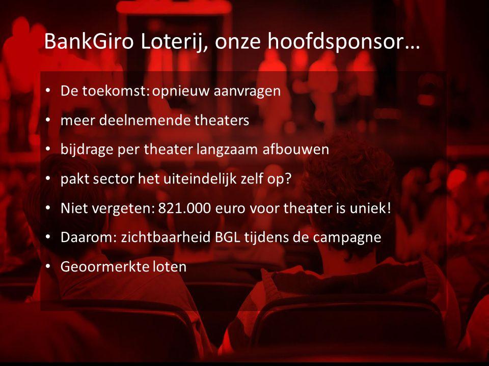 BankGiro Loterij, onze hoofdsponsor… De toekomst: opnieuw aanvragen meer deelnemende theaters bijdrage per theater langzaam afbouwen pakt sector het uiteindelijk zelf op.