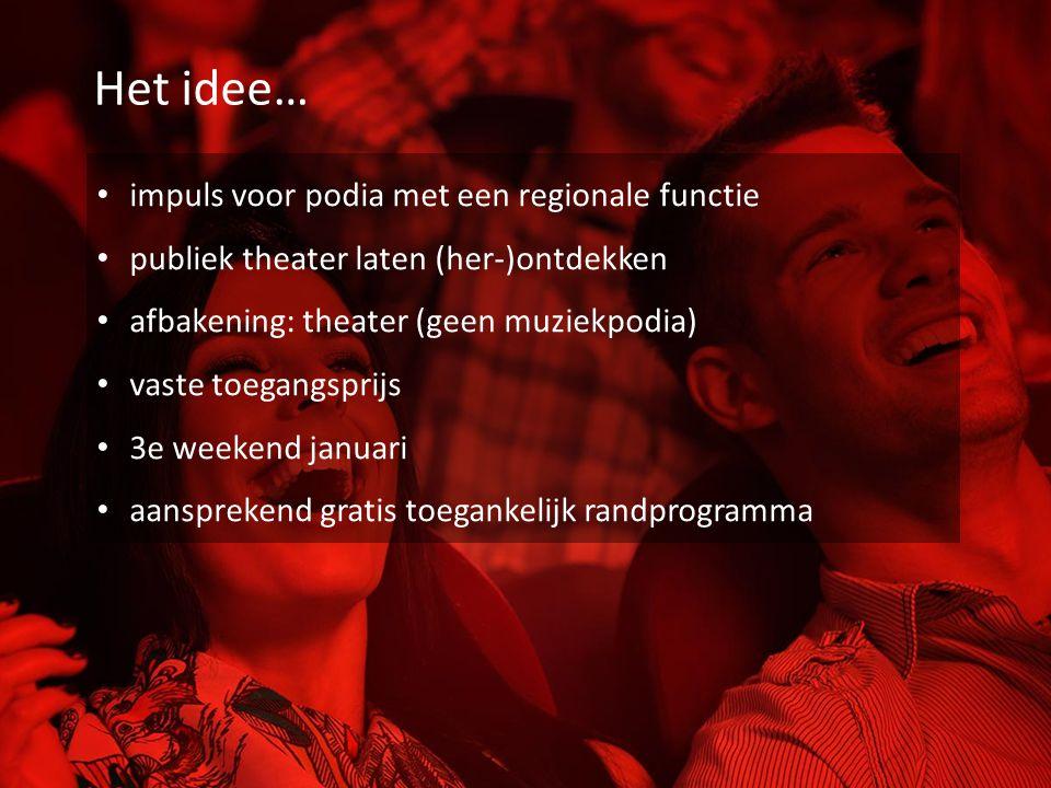 Het idee… impuls voor podia met een regionale functie publiek theater laten (her-)ontdekken afbakening: theater (geen muziekpodia) vaste toegangsprijs 3e weekend januari aansprekend gratis toegankelijk randprogramma