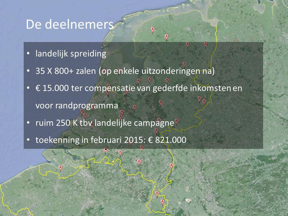 landelijk spreiding 35 X 800+ zalen (op enkele uitzonderingen na) € 15.000 ter compensatie van gederfde inkomsten en voor randprogramma ruim 250 K tbv
