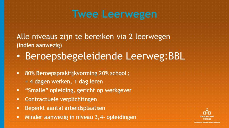 Twee Leerwegen Alle niveaus zijn te bereiken via 2 leerwegen (indien aanwezig) Beroepsbegeleidende Leerweg:BBL  80% Beroepspraktijkvorming 20% school