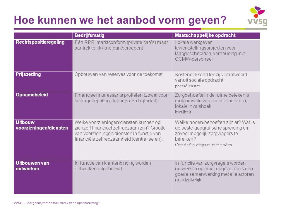 VVSG - Hoe kunnen we het aanbod vorm geven? BedrijfsmatigMaatschappelijke opdracht RechtspositieregelingÉén RPR, marktconform (private cao's) maar aan