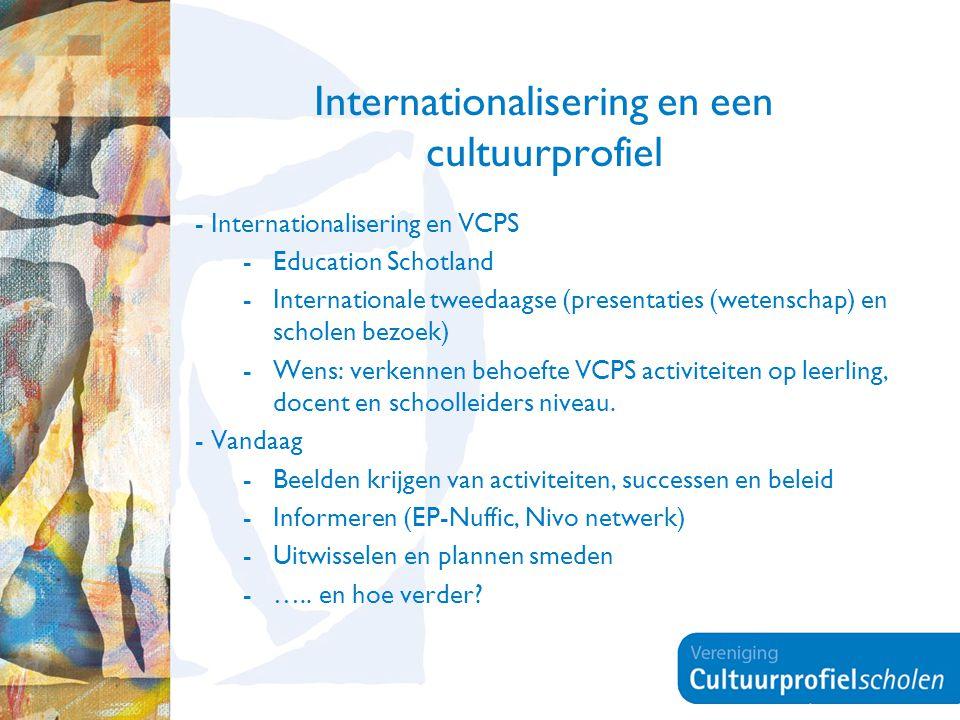 SUBSIDIE Erasmus+ Vios