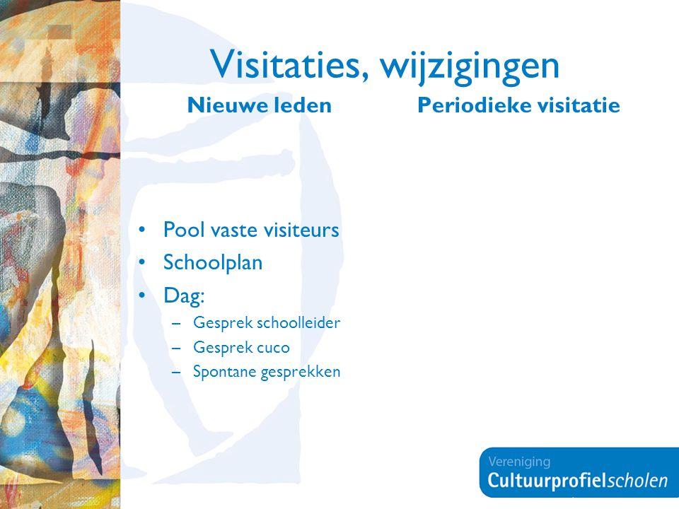 Visitaties, wijzigingen Nieuwe leden Pool vaste visiteurs Schoolplan Dag: –Gesprek schoolleider –Gesprek cuco –Spontane gesprekken Periodieke visitatie