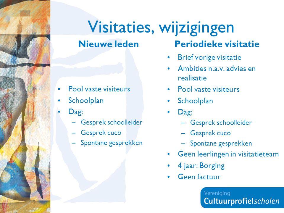 Visitaties, wijzigingen Nieuwe leden Pool vaste visiteurs Schoolplan Dag: –Gesprek schoolleider –Gesprek cuco –Spontane gesprekken Periodieke visitati