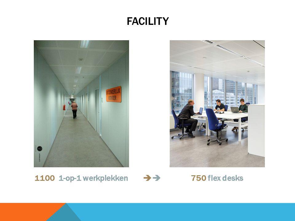 FACILITY 1100 1-op-1 werkplekken750 flex desks