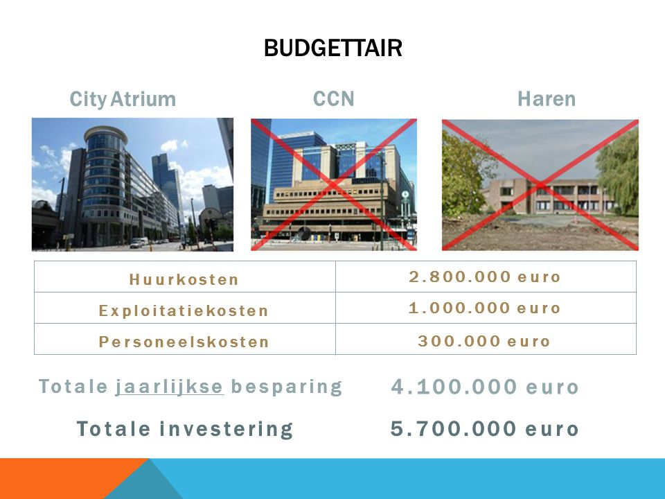 BUDGETTAIR City Atrium CCNHaren Huurkosten Exploitatiekosten Personeelskosten Totale jaarlijkse besparing 5.700.000 euro 2.800.000 euro 1.000.000 euro 300.000 euro 4.100.000 euro Totale investering
