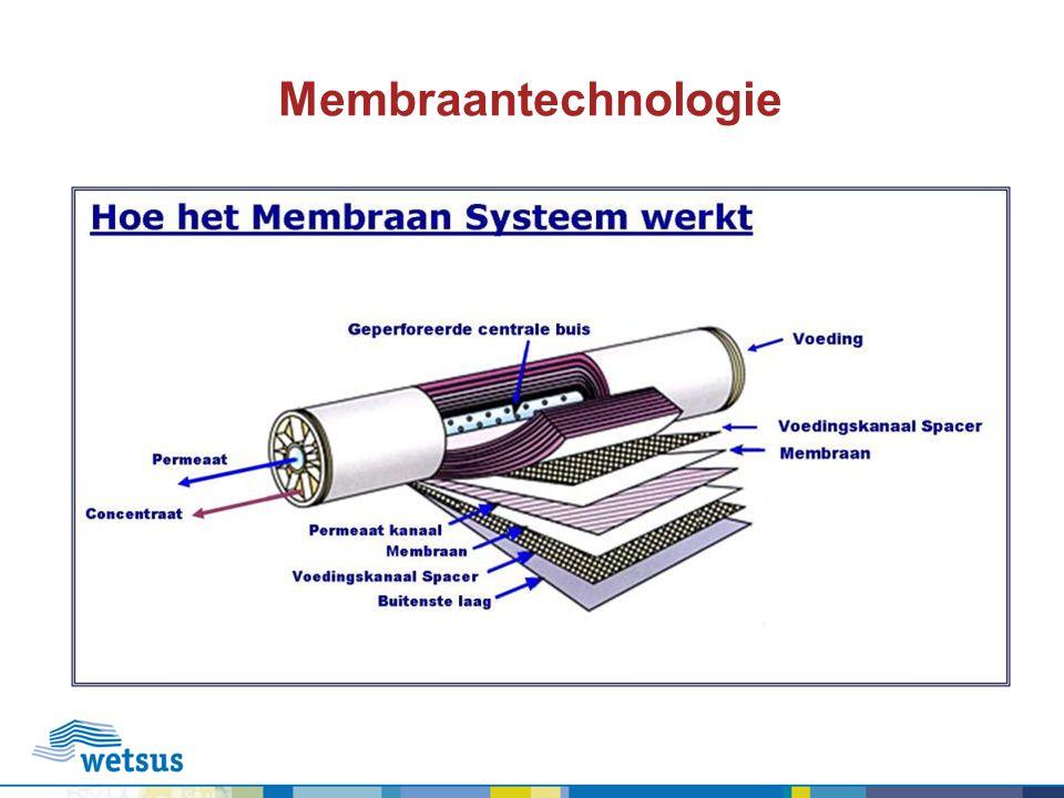 Membraantechnologie