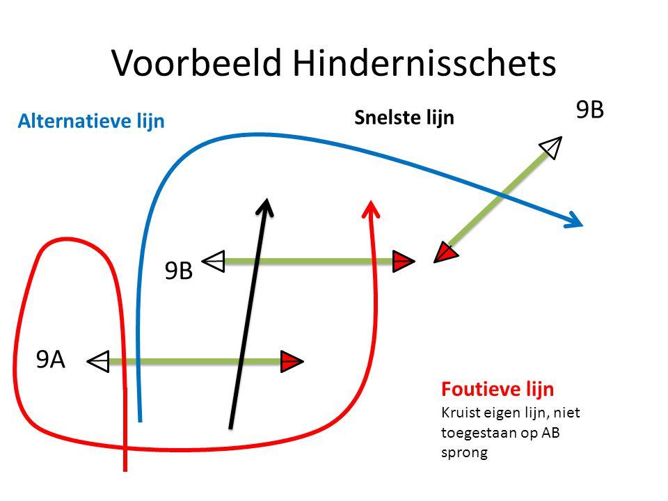 Voorbeeld Hindernisschets 9A 9B Snelste lijn Alternatieve lijn Foutieve lijn Kruist eigen lijn, niet toegestaan op AB sprong