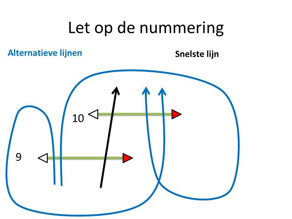 Let op de nummering 9 10 Snelste lijn Alternatieve lijnen