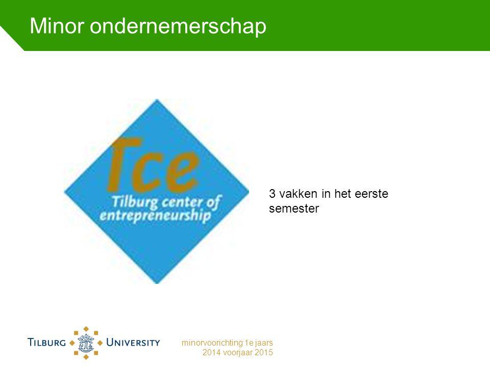 Minor ondernemerschap 3 vakken in het eerste semester minorvoorichting 1e jaars 2014 voorjaar 2015