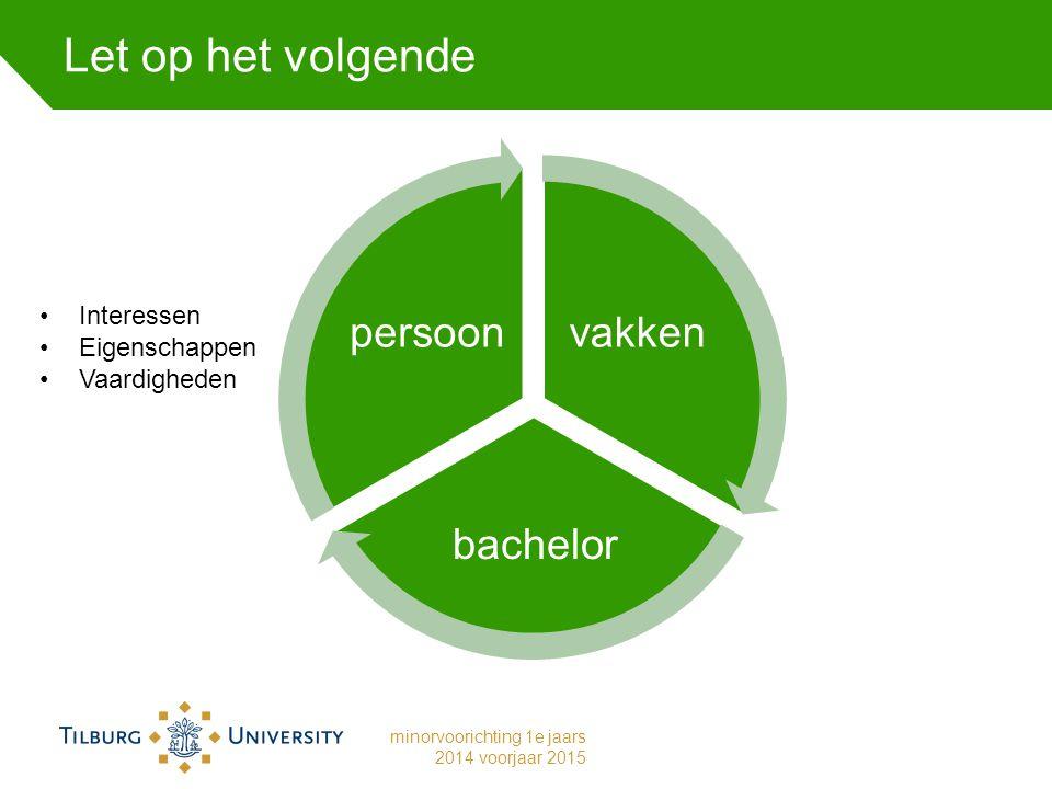 Let op het volgende vakken bachelor persoon Interessen Eigenschappen Vaardigheden minorvoorichting 1e jaars 2014 voorjaar 2015