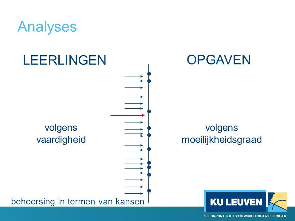 STEUNPUNT TOETSONTWIKKELING EN PEILINGEN Analyses OPGAVEN LEERLINGEN volgens moeilijkheidsgraad volgens vaardigheid beheersing in termen van kansen