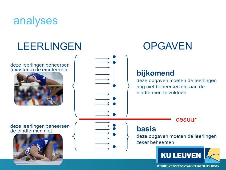 STEUNPUNT TOETSONTWIKKELING EN PEILINGEN analyses cesuur bijkomend deze opgaven moeten de leerlingen nog niet beheersen om aan de eindtermen te voldoe
