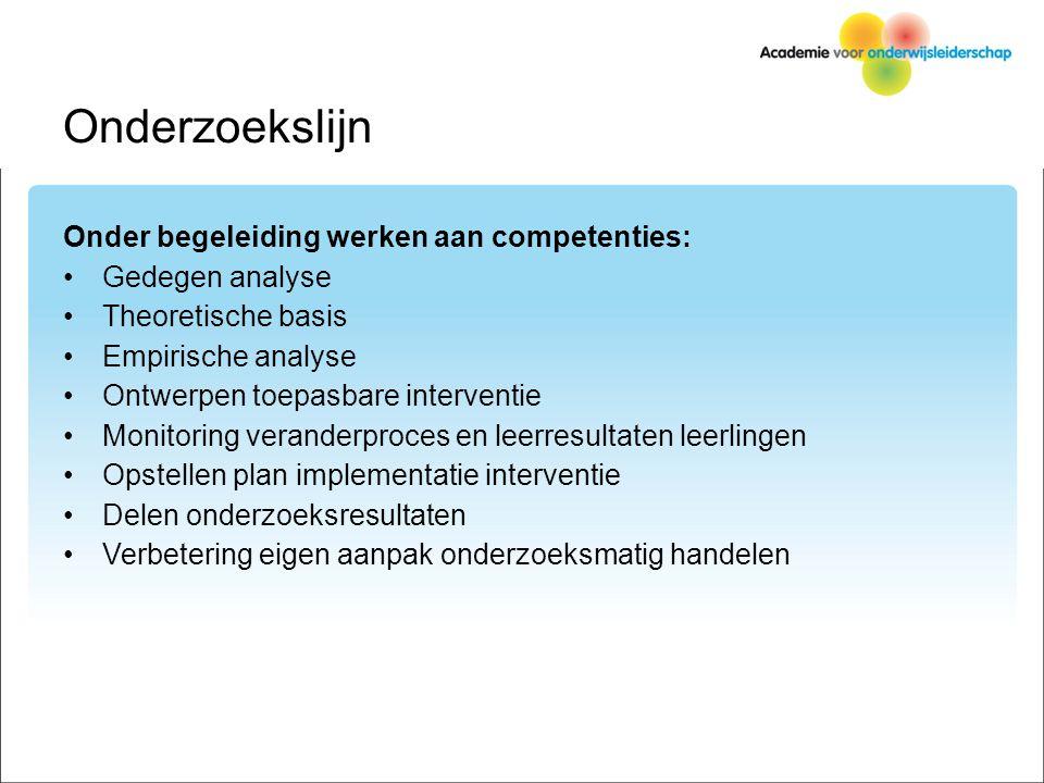 Reflectielijn Zicht op invloed van opgedane kennis en vaardigheden op professionele identiteit