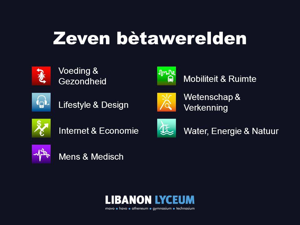 Zeven bètawerelden Voeding & Gezondheid Lifestyle & Design Internet & Economie Mens & Medisch Mobiliteit & Ruimte Wetenschap & Verkenning Water, Energie & Natuur