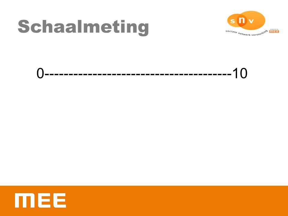 Schaalmeting 0---------------------------------------10