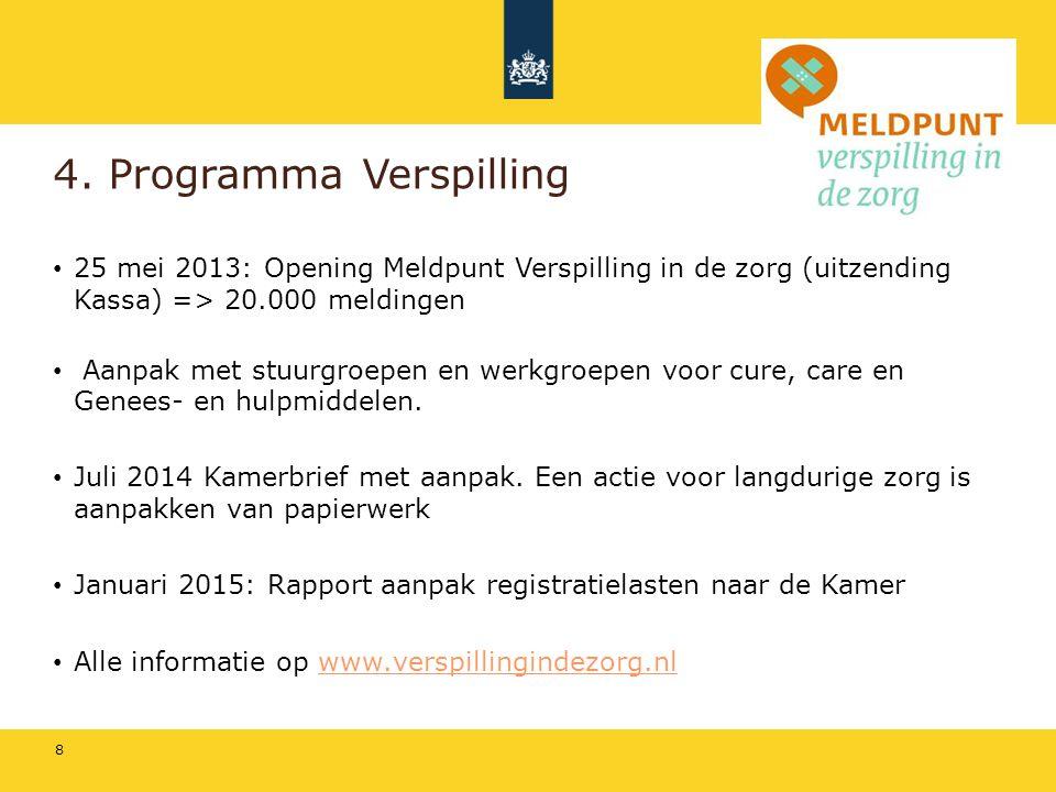 4. Programma Verspilling 25 mei 2013: Opening Meldpunt Verspilling in de zorg (uitzending Kassa) => 20.000 meldingen Aanpak met stuurgroepen en werkgr