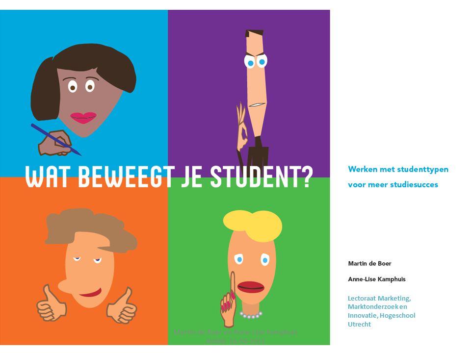 Lectoraat Marketing, Marktonderzoek en Innovatie, Hogeschool Utrecht Martin de Boer en Anne-Lise Kamphuis AVANS 16-04-2015