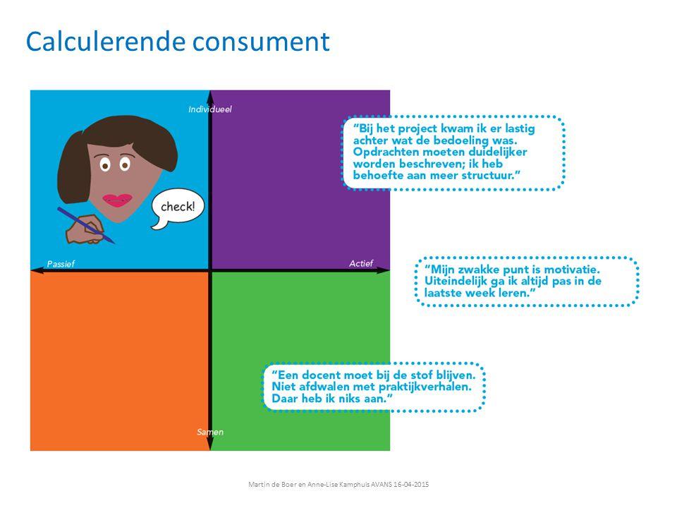 Calculerende consument