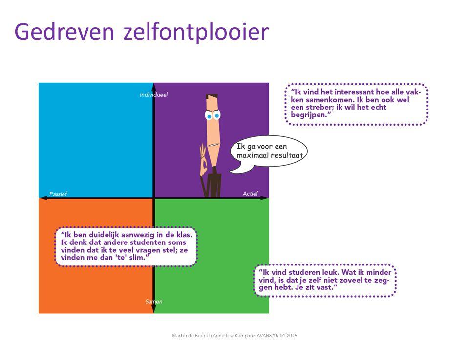 Martin de Boer en Anne-Lise Kamphuis AVANS 16-04-2015 Gedreven zelfontplooier